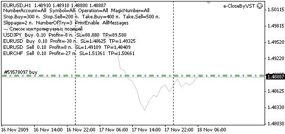 Форекс советник e-moninginwl форекс курс рубля к гривне график